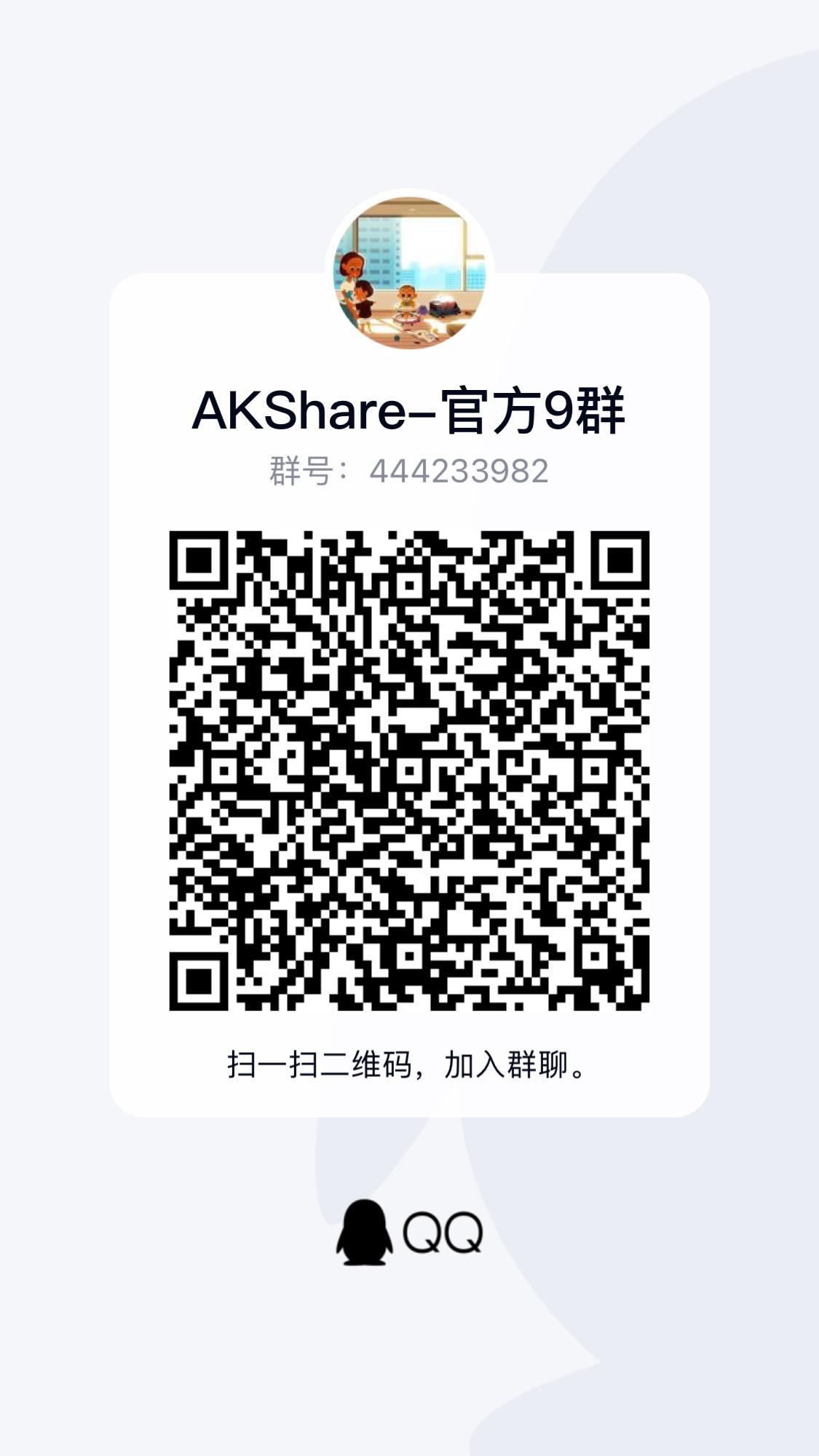 AKShare-官方